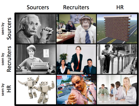 sourcers-recruiters-HR-perceptions